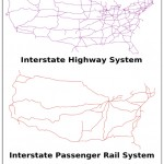 National Highway-Rail Comparison